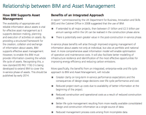 BIM-Asset Management